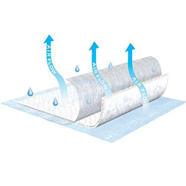 TENA® Air Flow Underpad